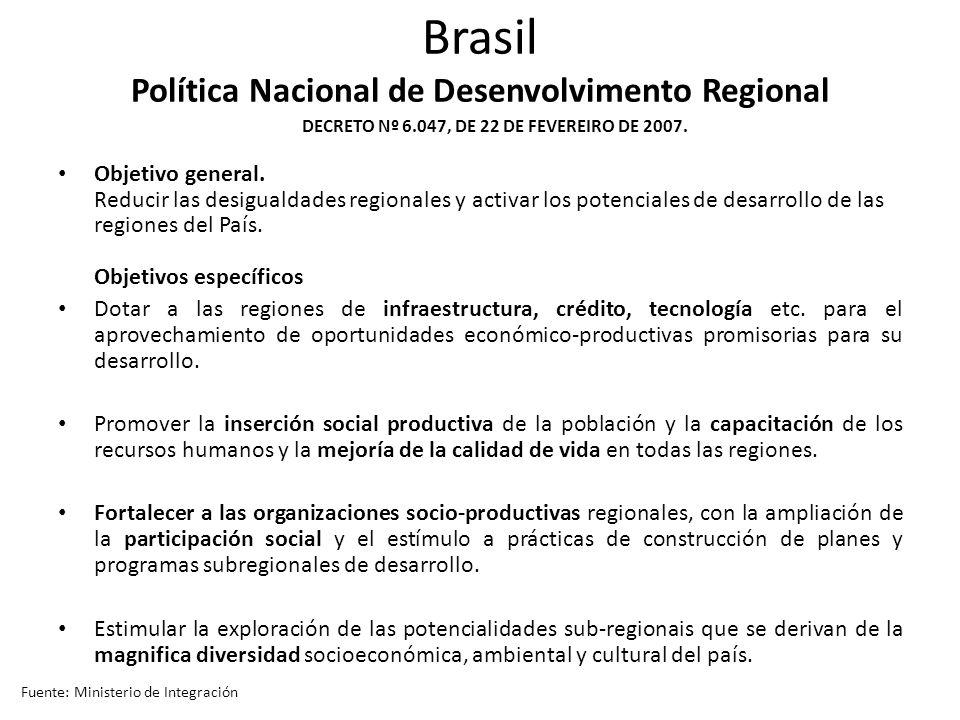 Brasil Política Nacional de Desenvolvimento Regional