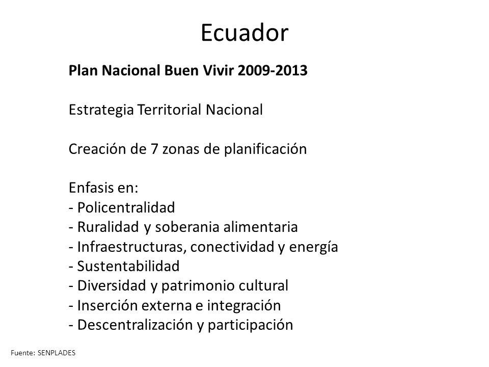 Ecuador Plan Nacional Buen Vivir 2009-2013