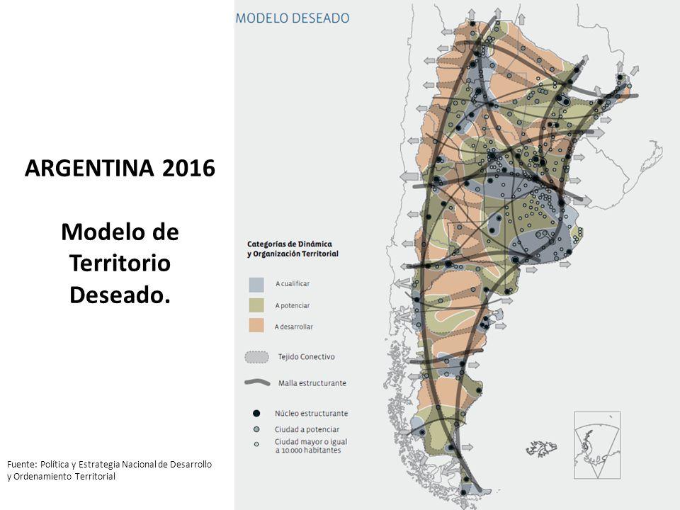 ARGENTINA 2016 Modelo de Territorio Deseado.