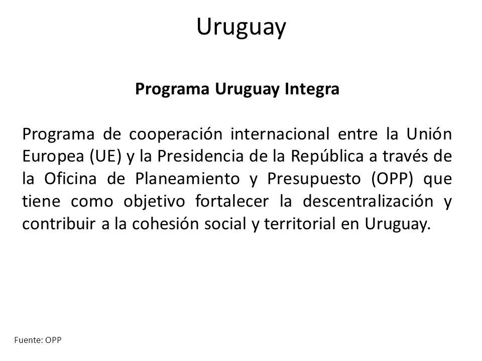 Programa Uruguay Integra
