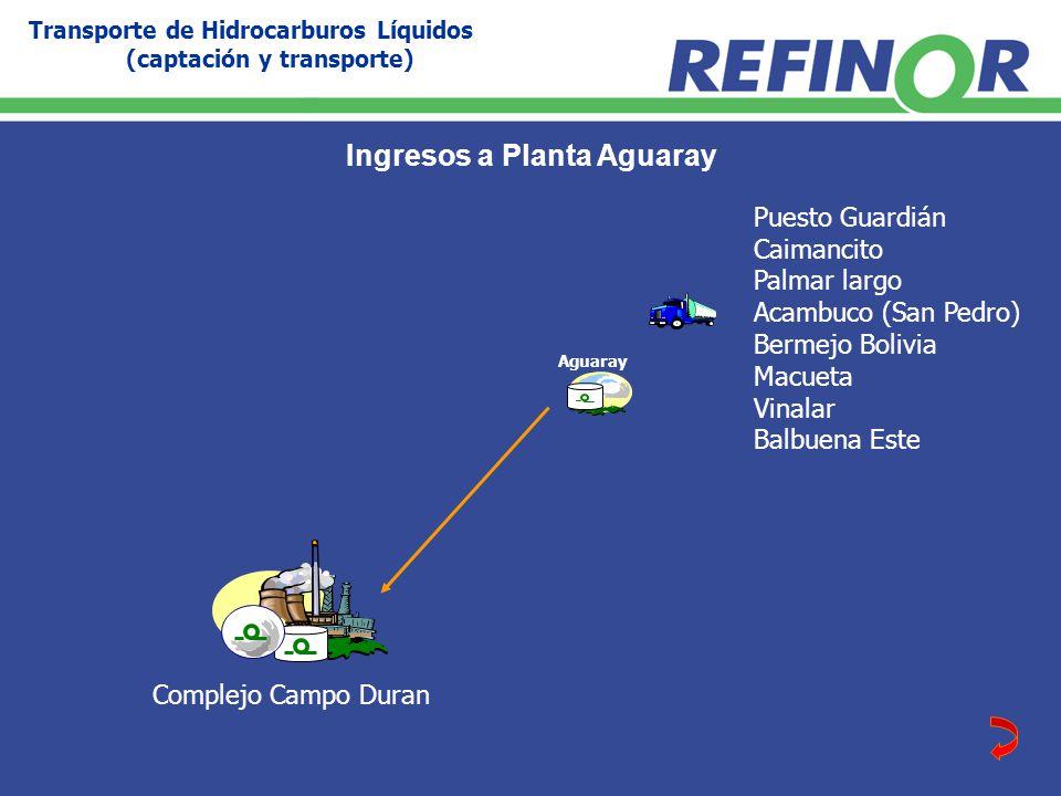 Ingresos a Planta Aguaray