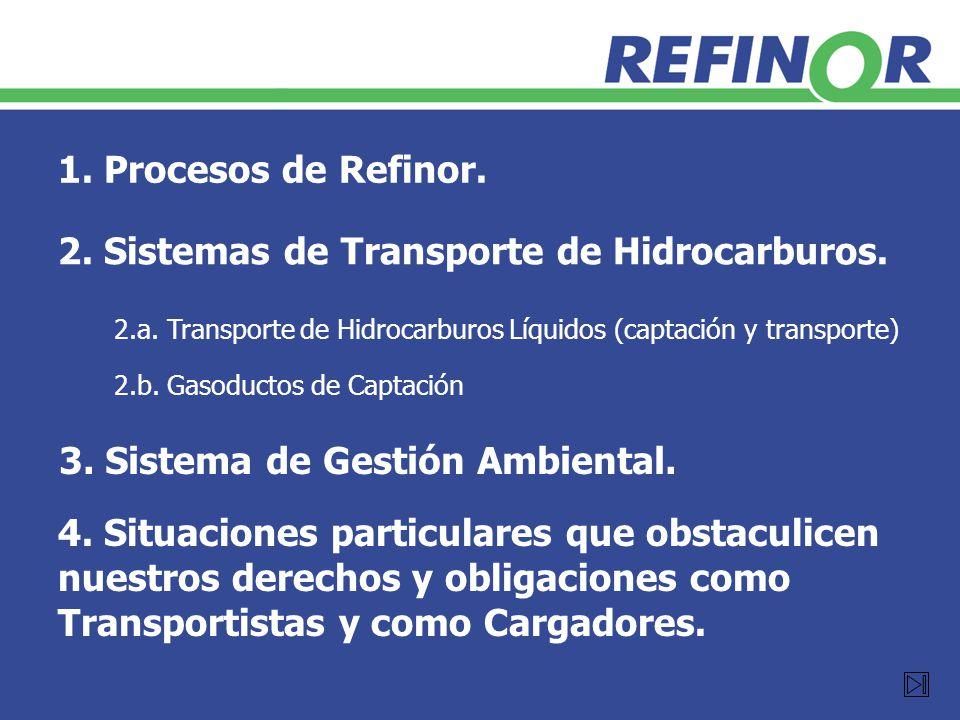 2. Sistemas de Transporte de Hidrocarburos.