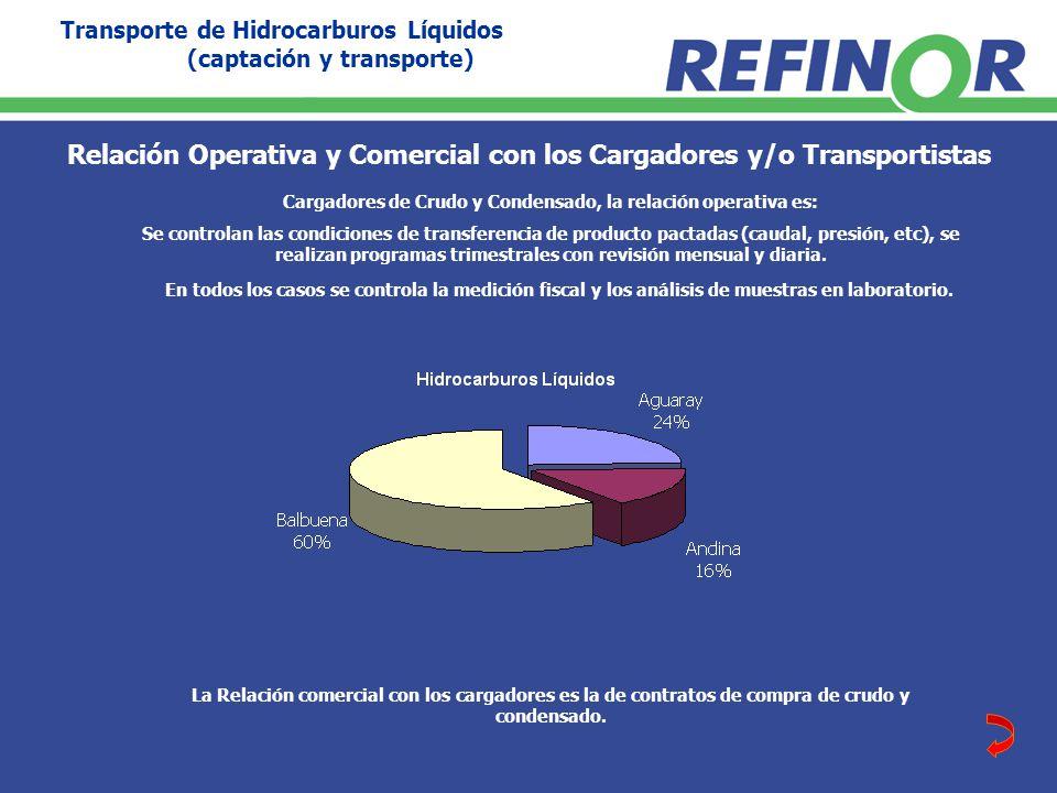 Relación Operativa y Comercial con los Cargadores y/o Transportistas
