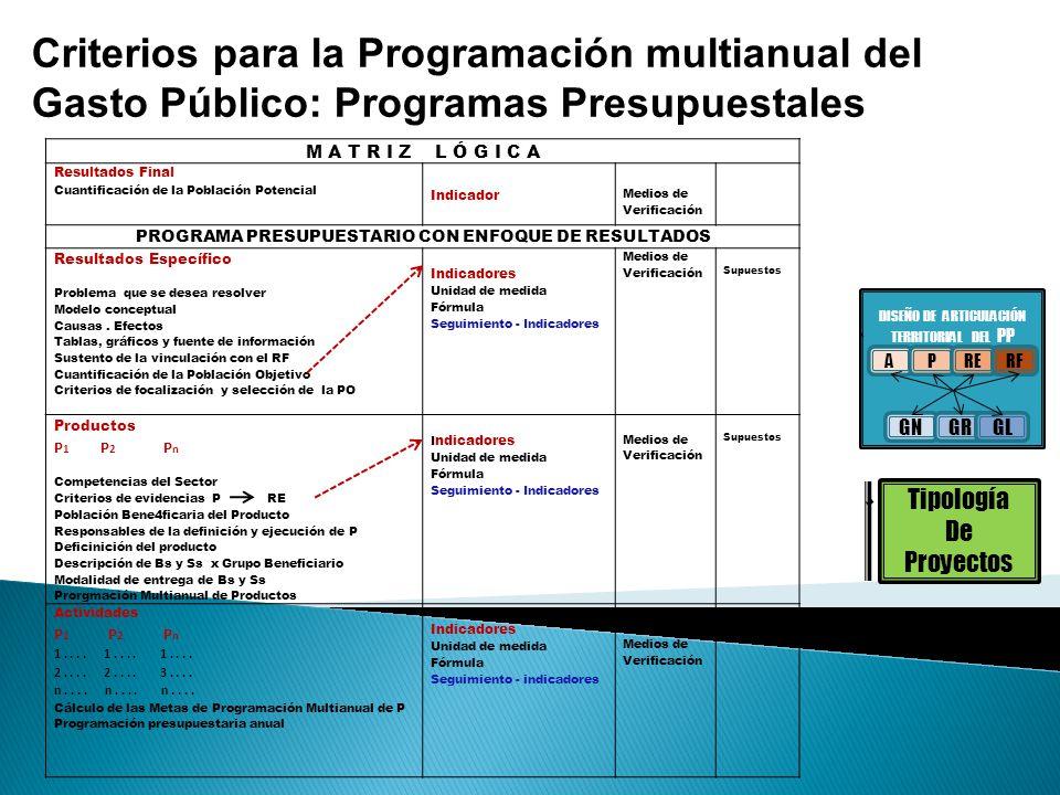 Criterios para la Programación multianual del Gasto Público: Programas Presupuestales
