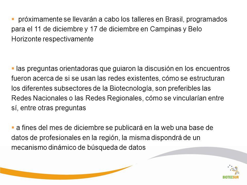 próximamente se llevarán a cabo los talleres en Brasil, programados para el 11 de diciembre y 17 de diciembre en Campinas y Belo Horizonte respectivamente