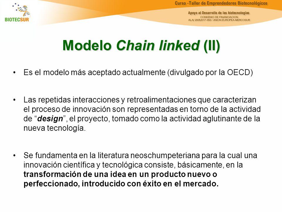 Modelo Chain linked (II)
