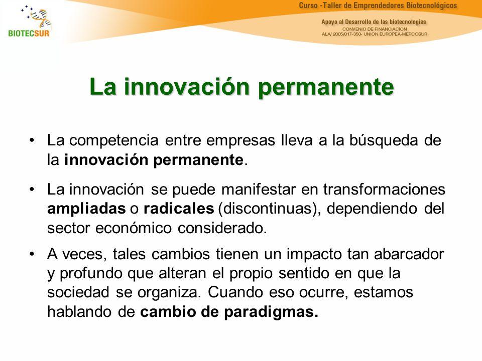 La innovación permanente