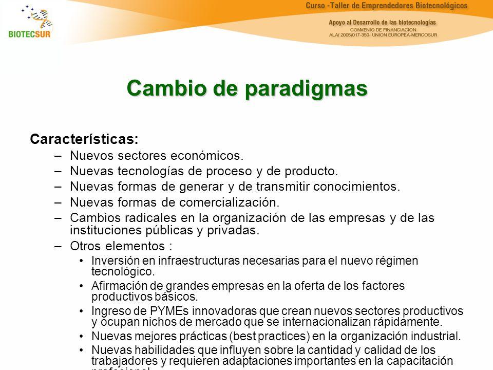 Cambio de paradigmas Características: Nuevos sectores económicos.