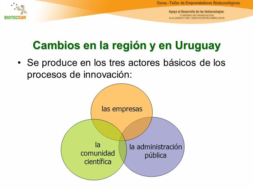 Cambios en la región y en Uruguay