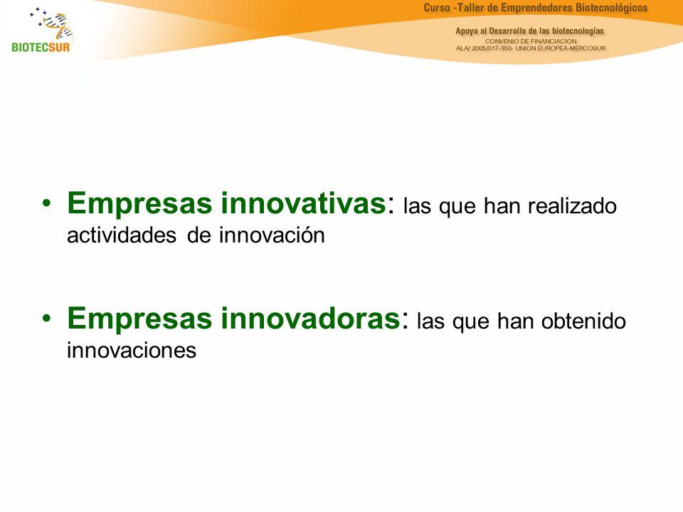 Empresas innovativas: las que han realizado actividades de innovación