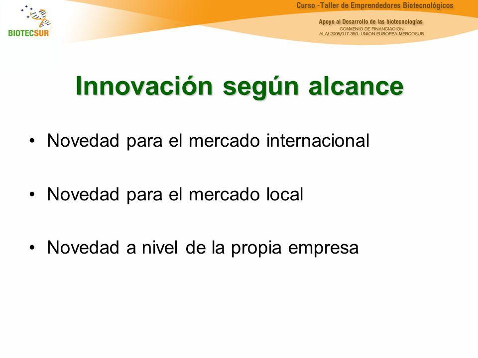 Innovación según alcance