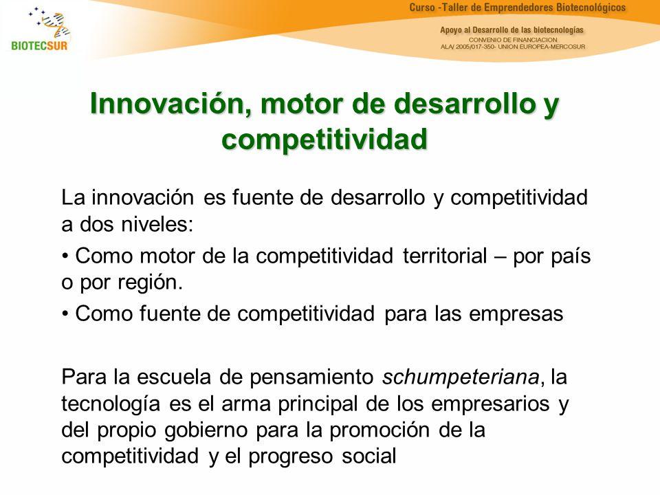Innovación, motor de desarrollo y competitividad