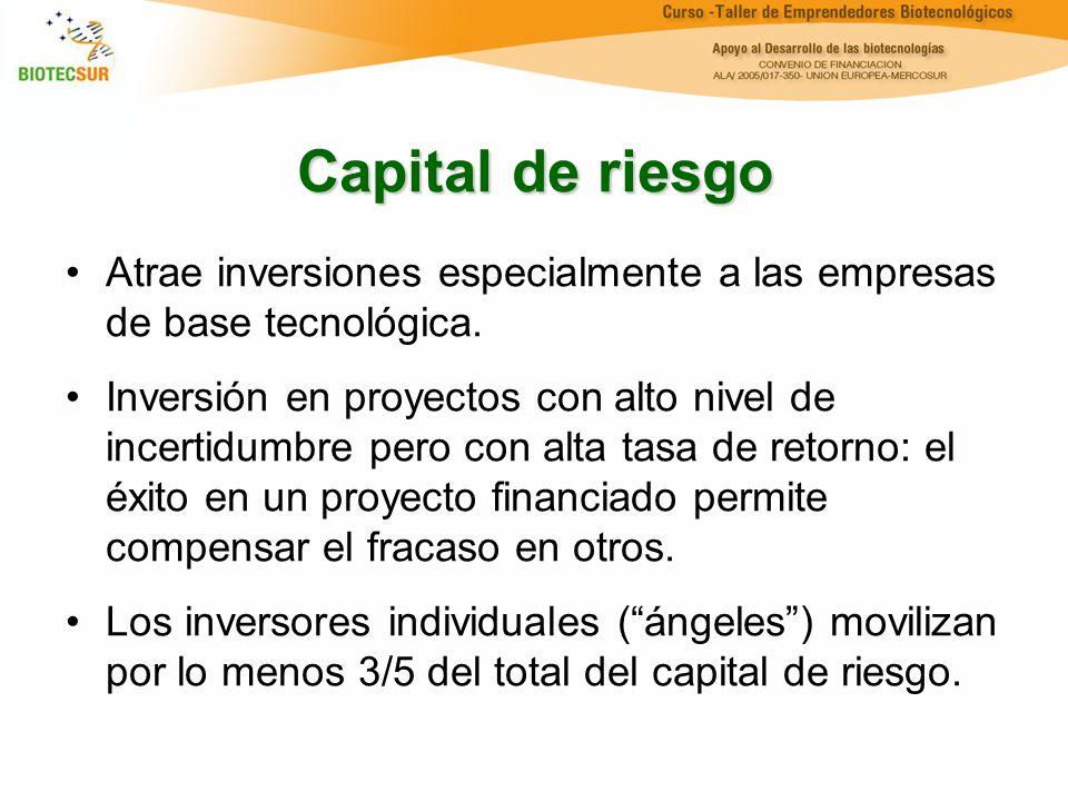 Capital de riesgo Atrae inversiones especialmente a las empresas de base tecnológica.