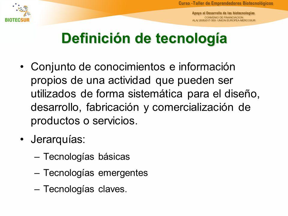 Definición de tecnología
