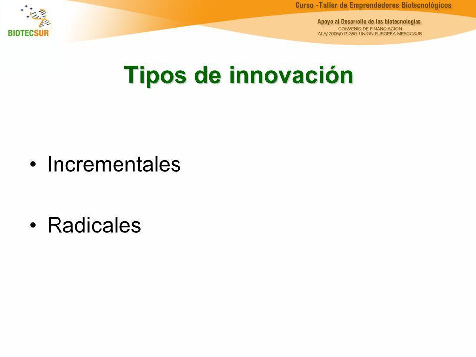 Tipos de innovación Incrementales Radicales