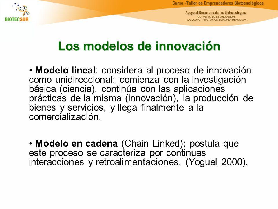 Los modelos de innovación