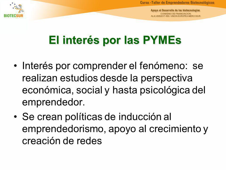 El interés por las PYMEs