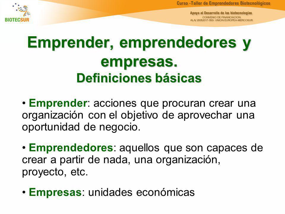 Emprender, emprendedores y empresas. Definiciones básicas