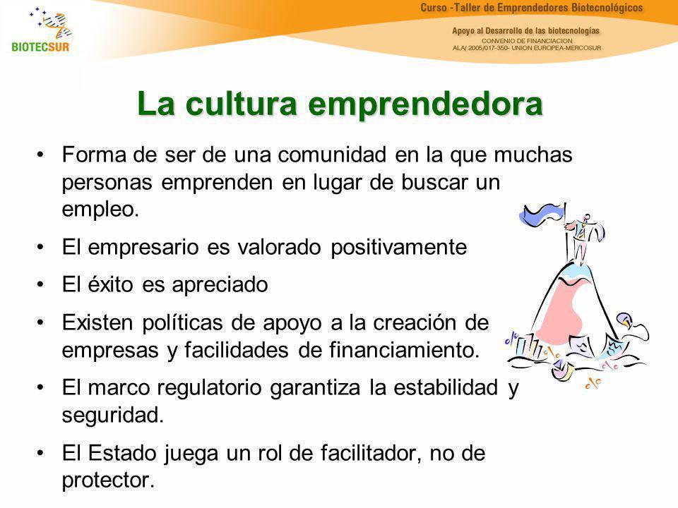 La cultura emprendedora