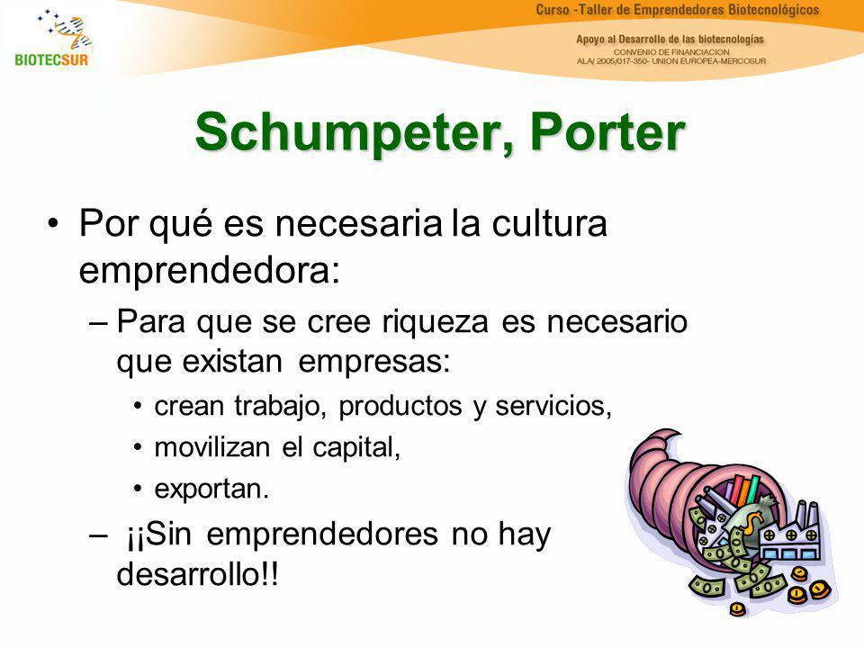 Schumpeter, Porter Por qué es necesaria la cultura emprendedora: