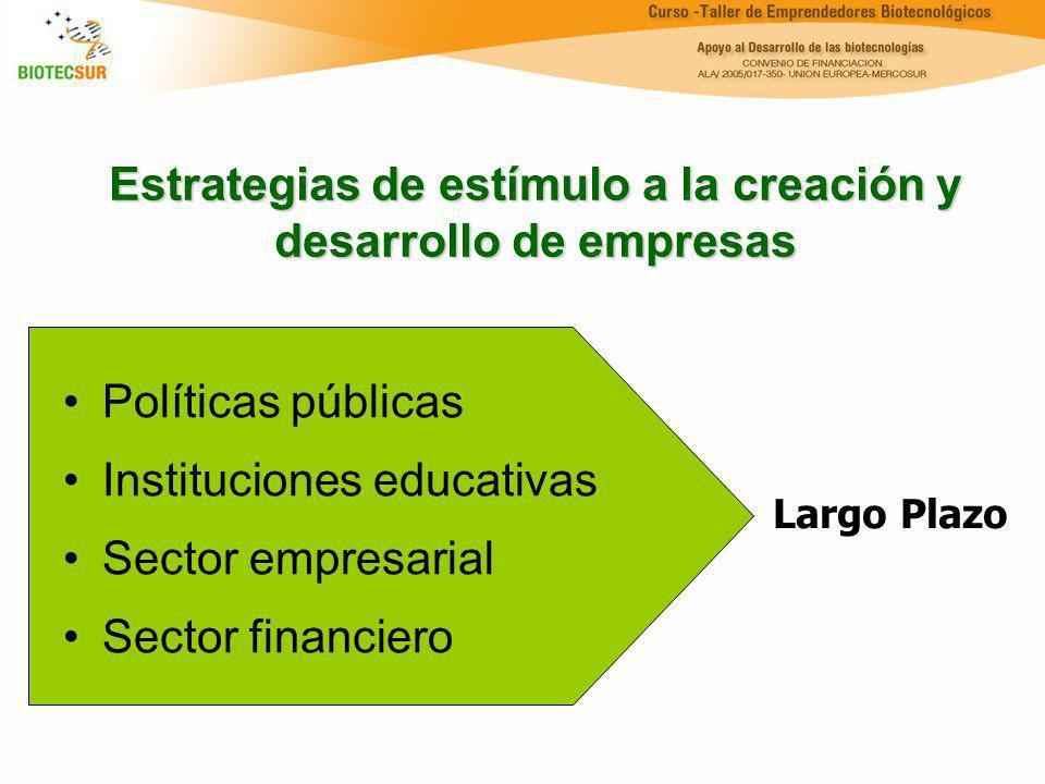 Estrategias de estímulo a la creación y desarrollo de empresas