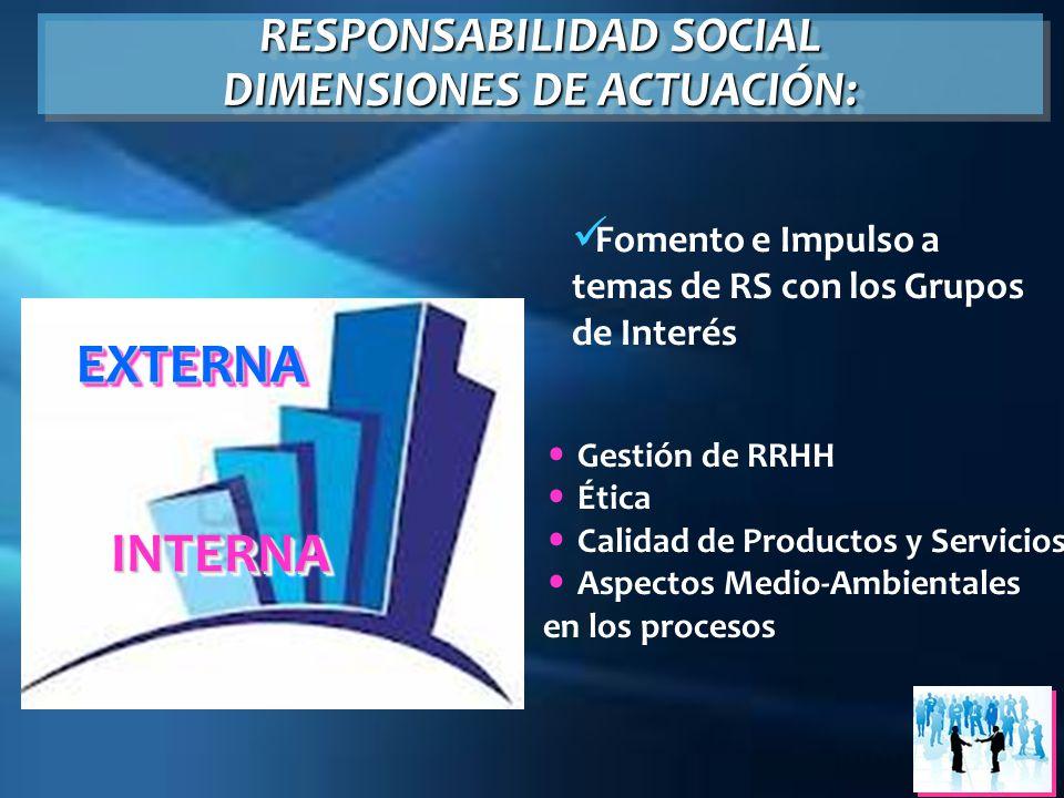 RESPONSABILIDAD SOCIAL DIMENSIONES DE ACTUACIÓN: