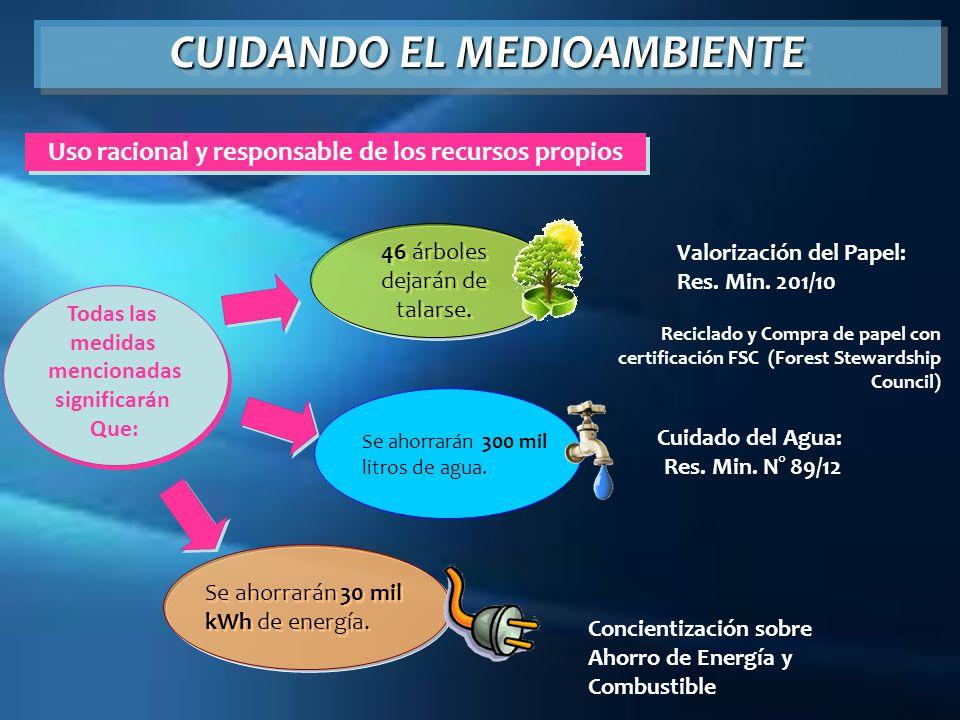 CUIDANDO EL MEDIOAMBIENTE