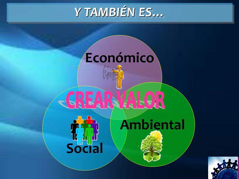 Económico Ambiental Social