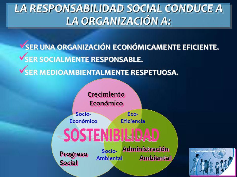 SOSTENIBILIDAD LA RESPONSABILIDAD SOCIAL CONDUCE A LA ORGANIZACIÓN A: