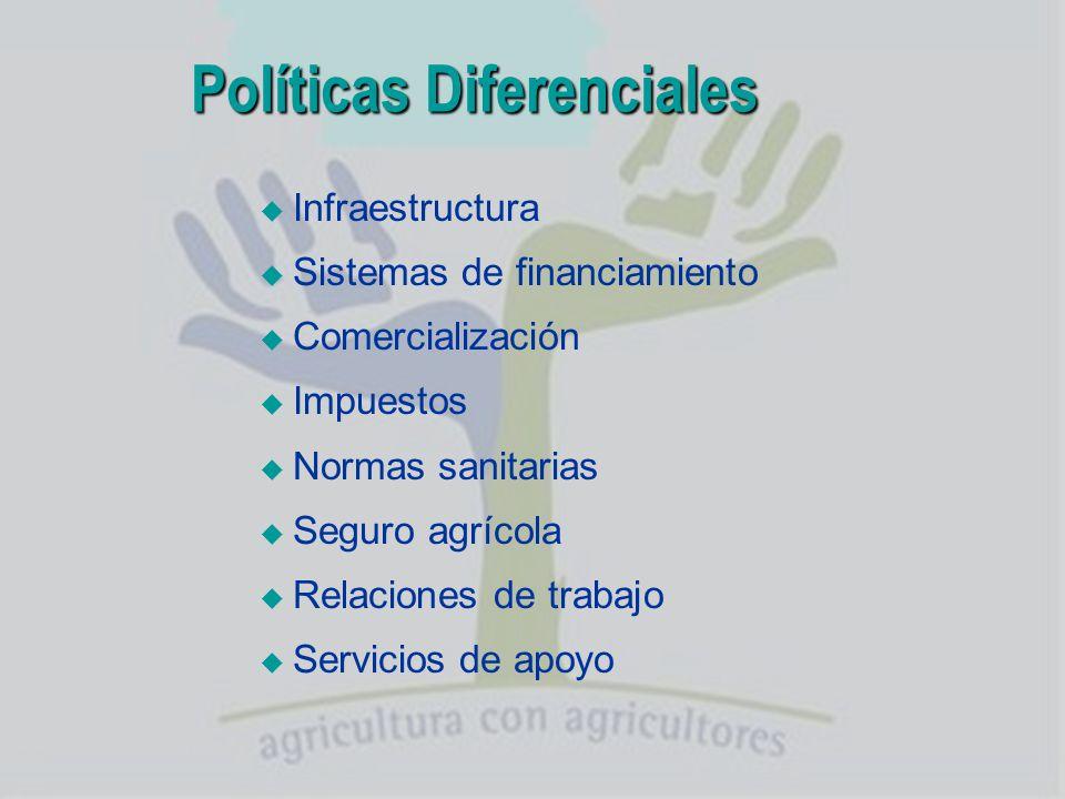 Políticas Diferenciales