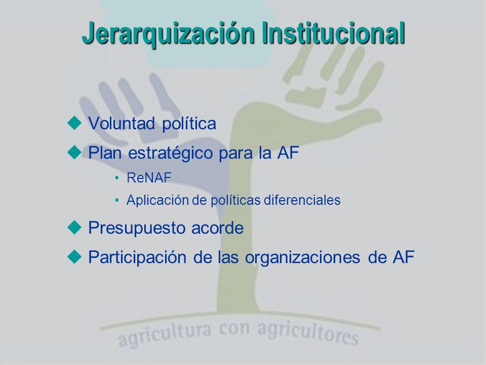Jerarquización Institucional