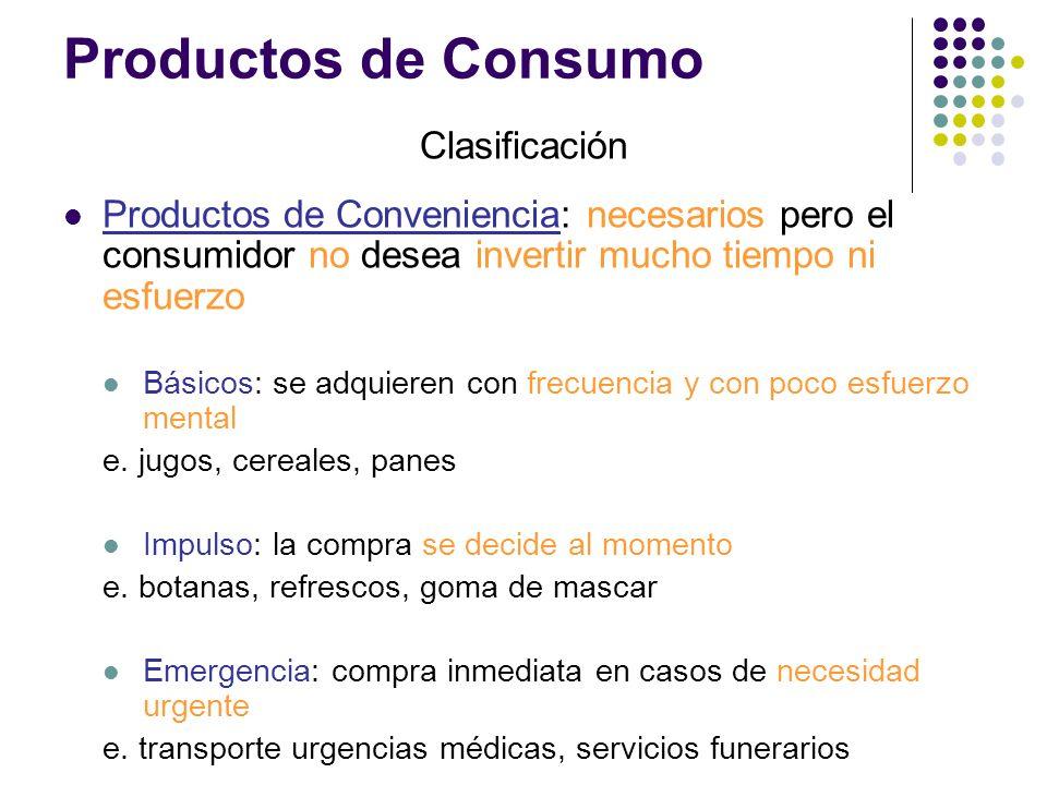 Productos de Consumo Clasificación