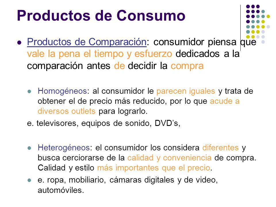 Productos de Consumo