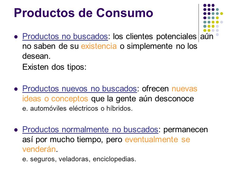 Productos de Consumo Productos no buscados: los clientes potenciales aún no saben de su existencia o simplemente no los desean.