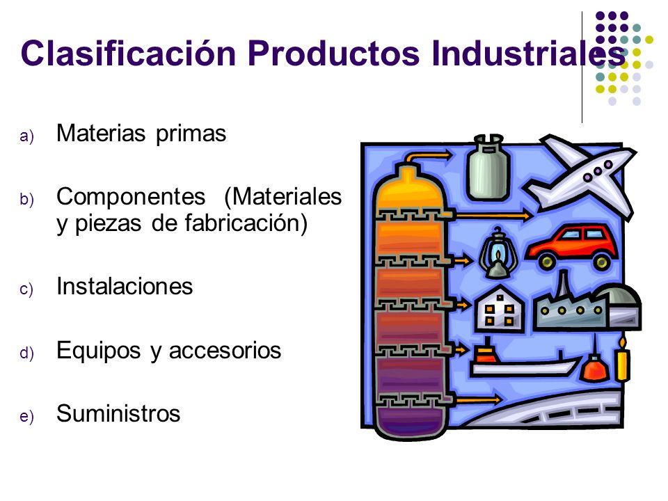 Clasificación Productos Industriales