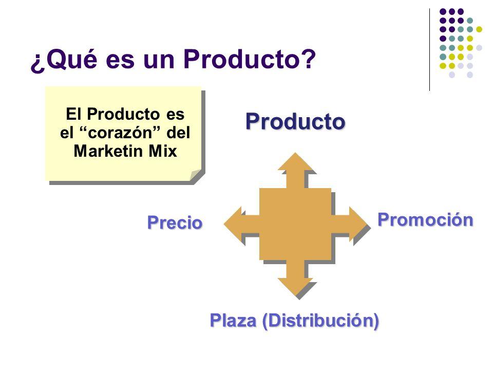 El Producto es el corazón del Marketin Mix