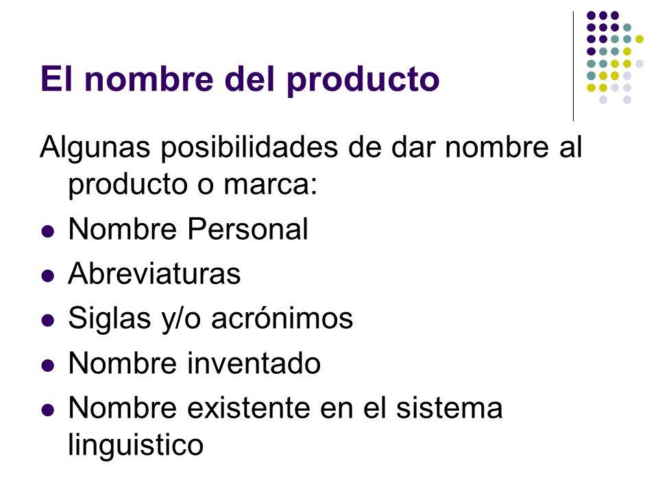 El nombre del producto Algunas posibilidades de dar nombre al producto o marca: Nombre Personal. Abreviaturas.