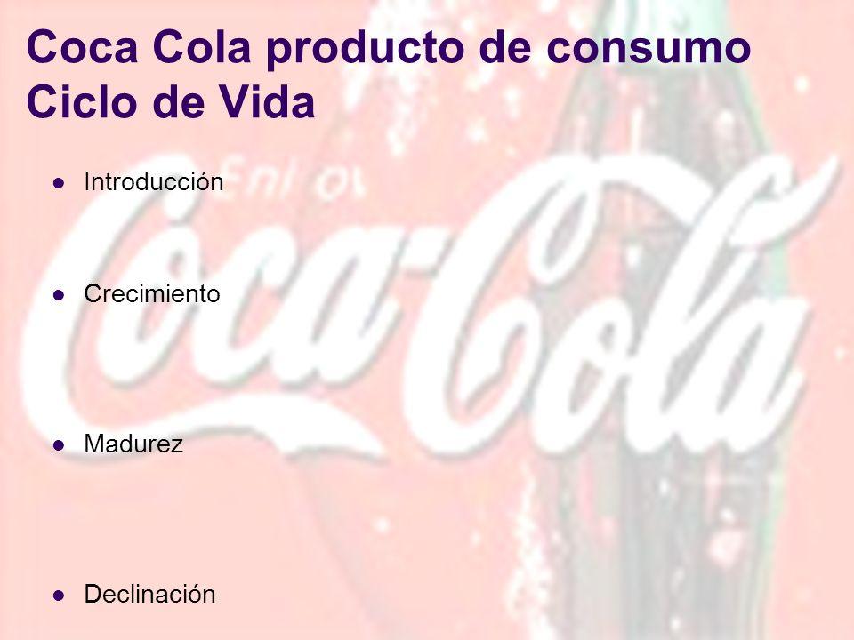Coca Cola producto de consumo Ciclo de Vida