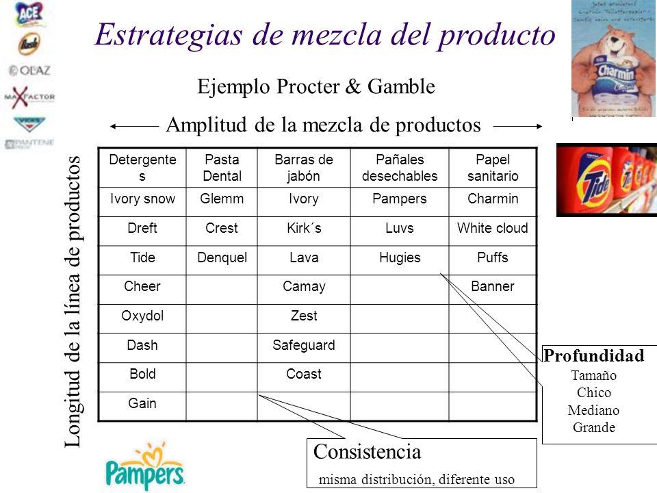 Estrategias de mezcla del producto