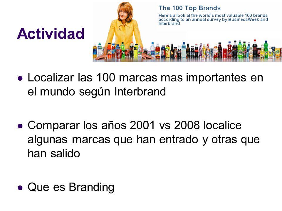 Actividad Localizar las 100 marcas mas importantes en el mundo según Interbrand.
