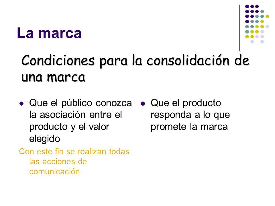 La marca Condiciones para la consolidación de una marca