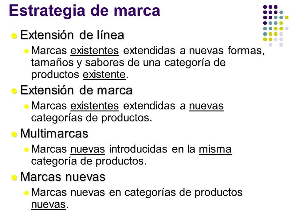 Estrategia de marca Extensión de línea Extensión de marca Multimarcas