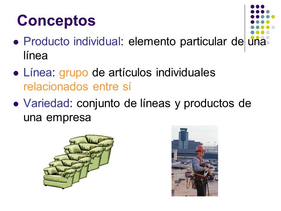 Conceptos Producto individual: elemento particular de una línea