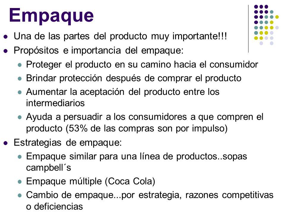 Empaque Una de las partes del producto muy importante!!!