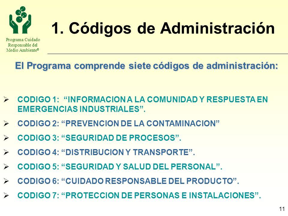 1. Códigos de Administración