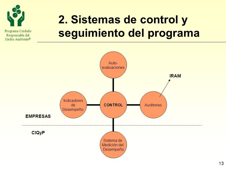2. Sistemas de control y seguimiento del programa