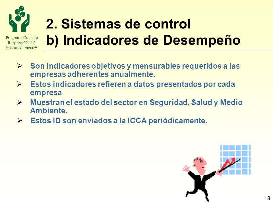 2. Sistemas de control b) Indicadores de Desempeño