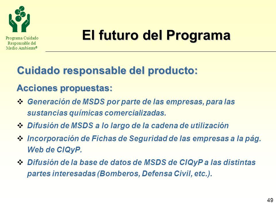 El futuro del Programa Cuidado responsable deI producto: