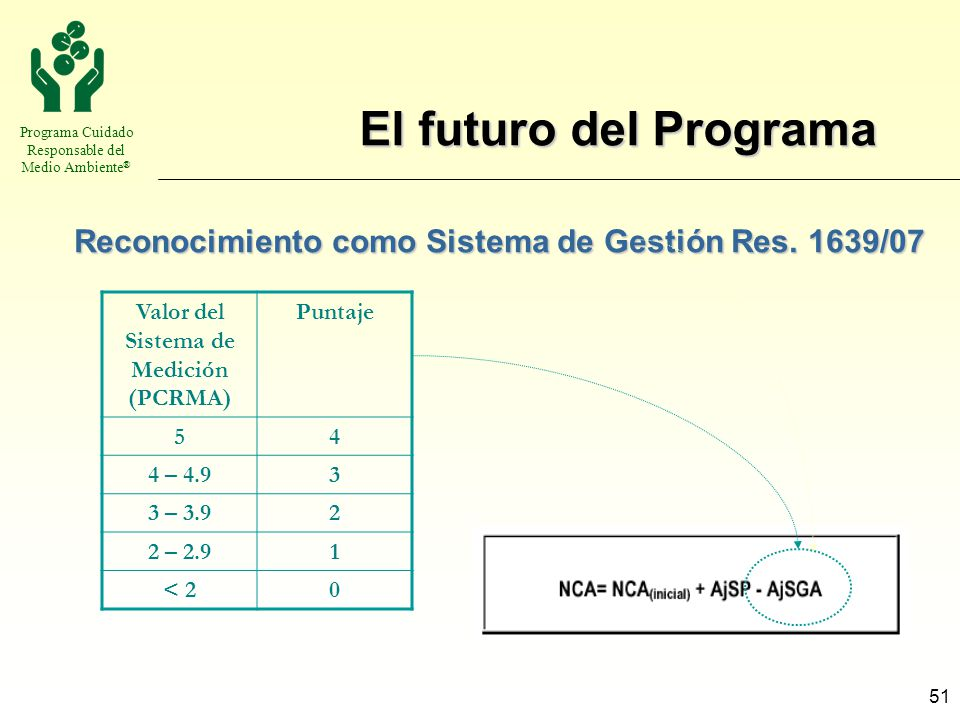 El futuro del Programa Reconocimiento como Sistema de Gestión Res. 1639/07. Valor del Sistema de Medición (PCRMA)