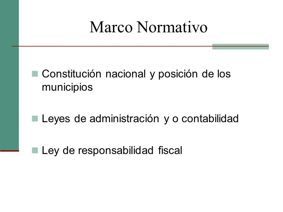 Marco Normativo Constitución nacional y posición de los municipios